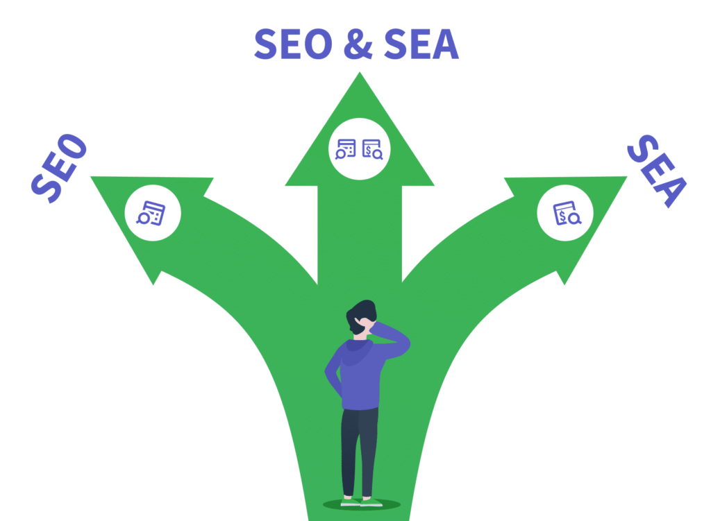 Wat is het verschil tussen SEO & SEA