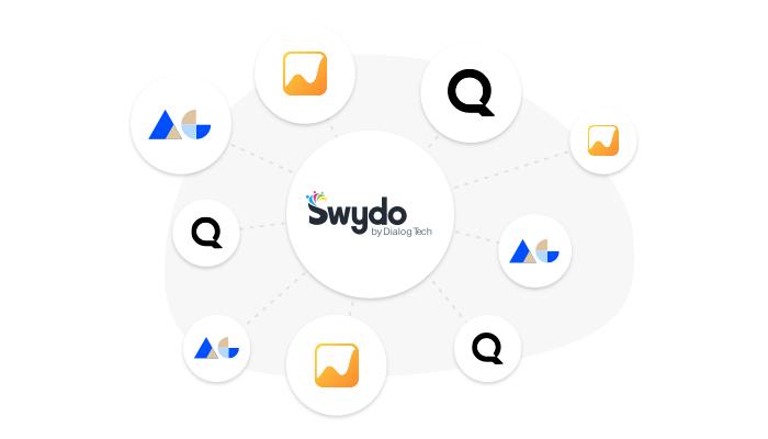 Swydo: marketing tool voor het rapporteren van marketing resultaten